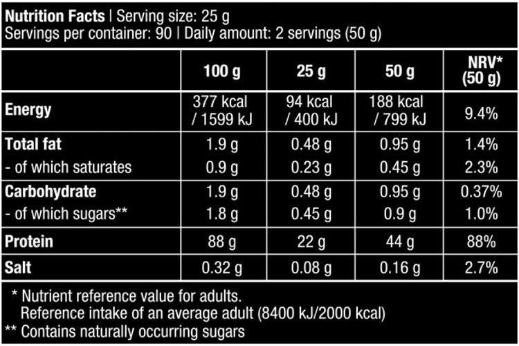 Biotech USA Isowhey Zero test