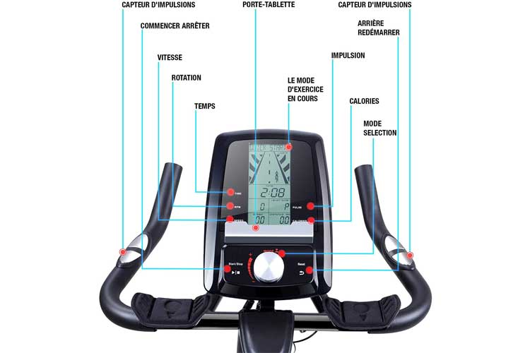 Sportstech SX200 test